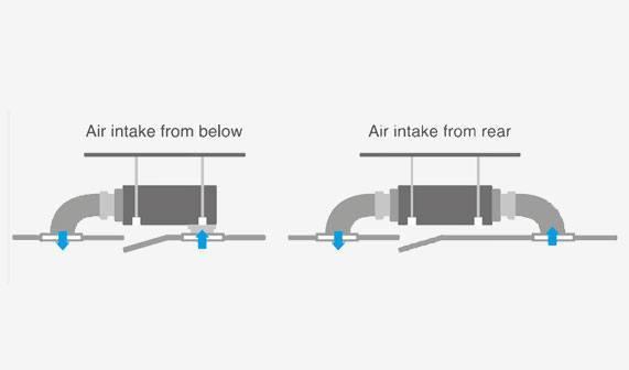 midea dovod vazduha