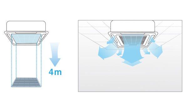 midea 360 izduvavanje vazduha easy-clean