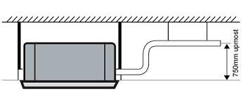 midea ugradjena pumpa za kondenzat