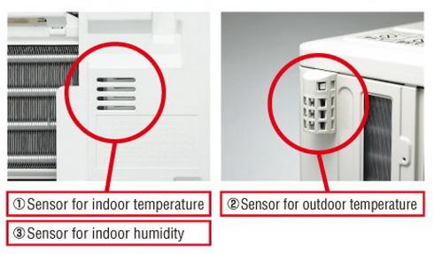 senzor vlage klima uređaj Mitsubishi