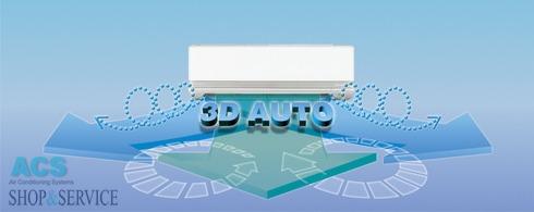 4d protok klima uređaj Mitsubishi