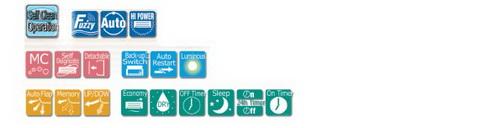 klima uređaj Mitsubihi karakteristike