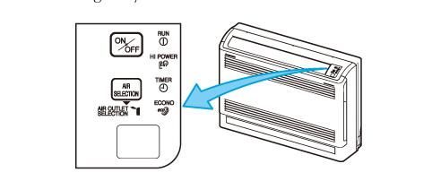 podni klima uređaj Mitsubishi