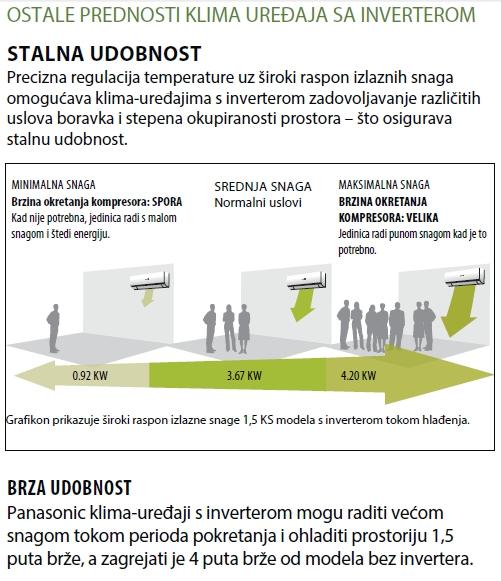 panasonic_stalna_udobnost