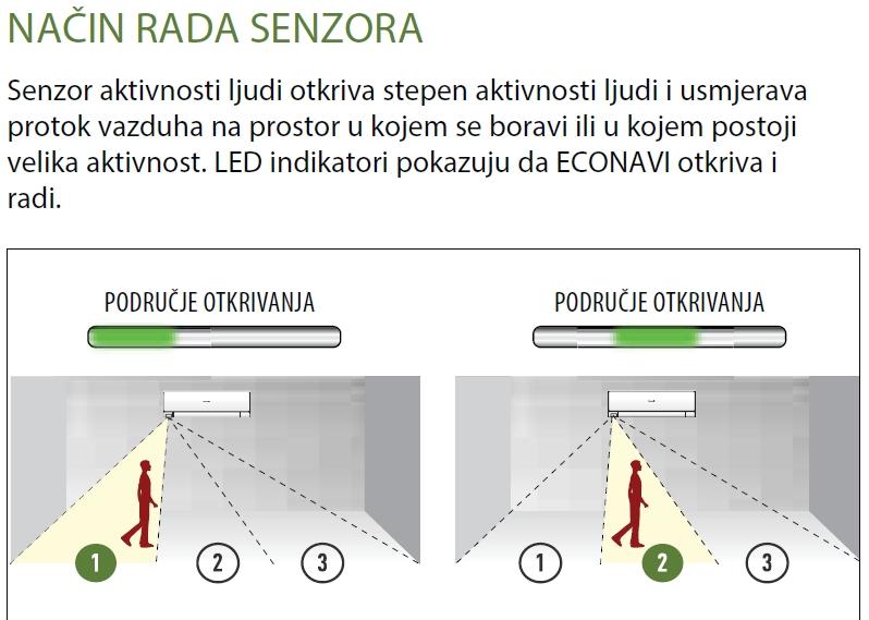 panasonic_nacin_rada_senzor