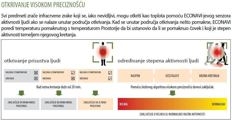 panasonic_otkrivanje_velikom_preciznoscu