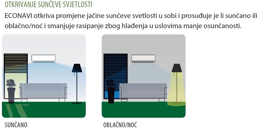 panasonic_senzor_sunceve_svetlosti1