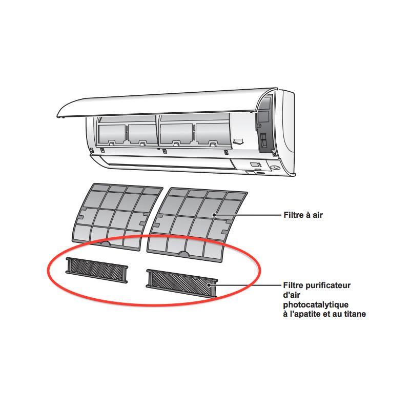 Daikin Bio filter 1840489