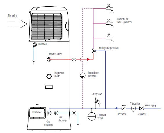 termal bojler šema povezivanja